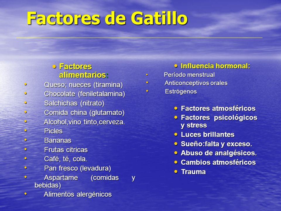 Factores de Gatillo Factores alimentarios: Influencia hormonal: