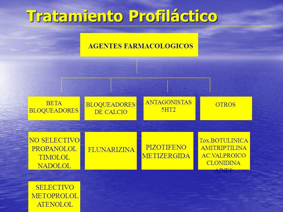 AGENTES FARMACOLOGICOS