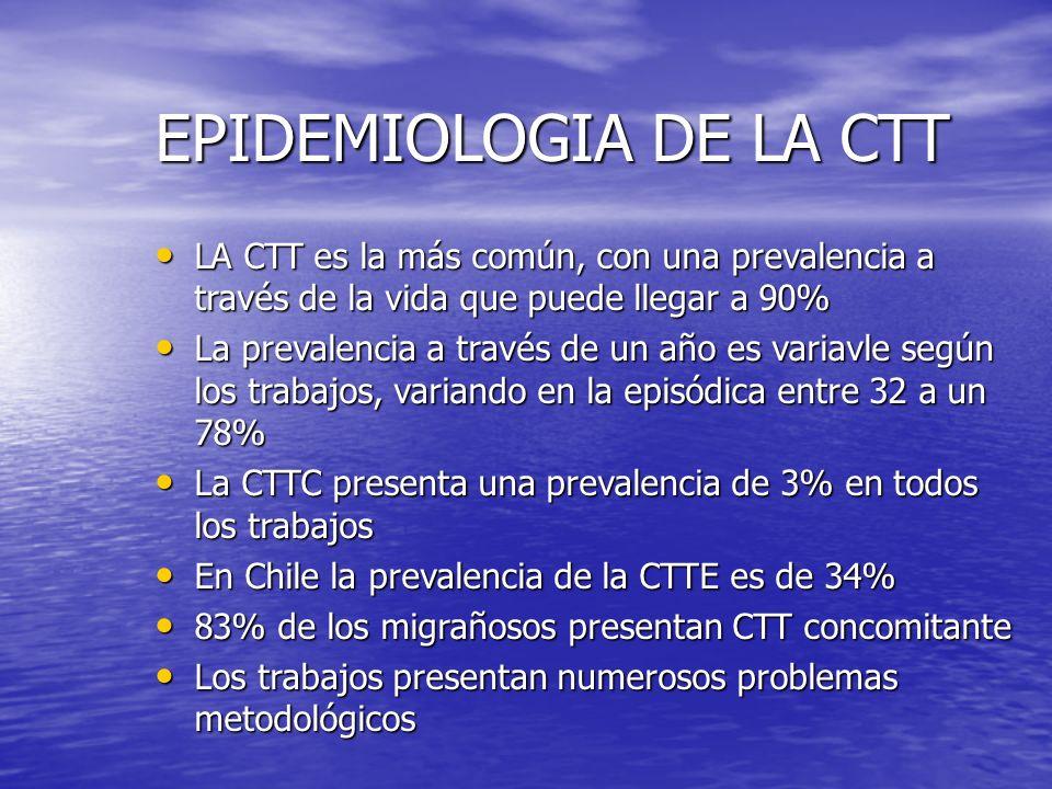 EPIDEMIOLOGIA DE LA CTT