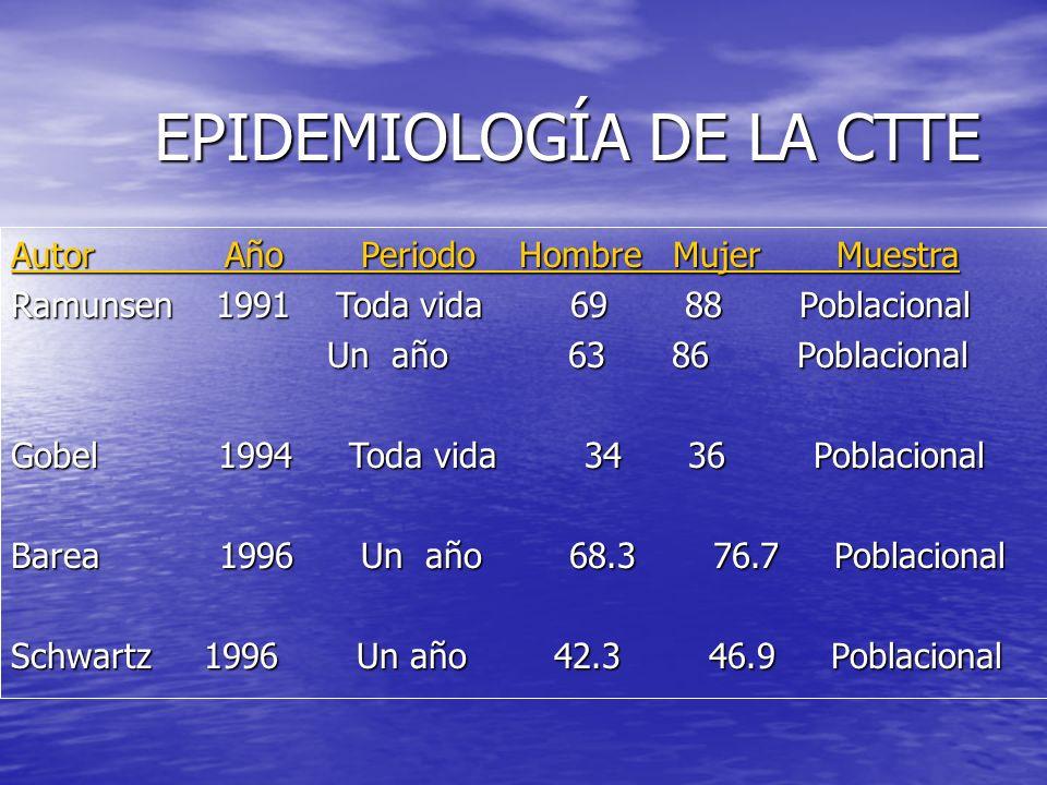 EPIDEMIOLOGÍA DE LA CTTE
