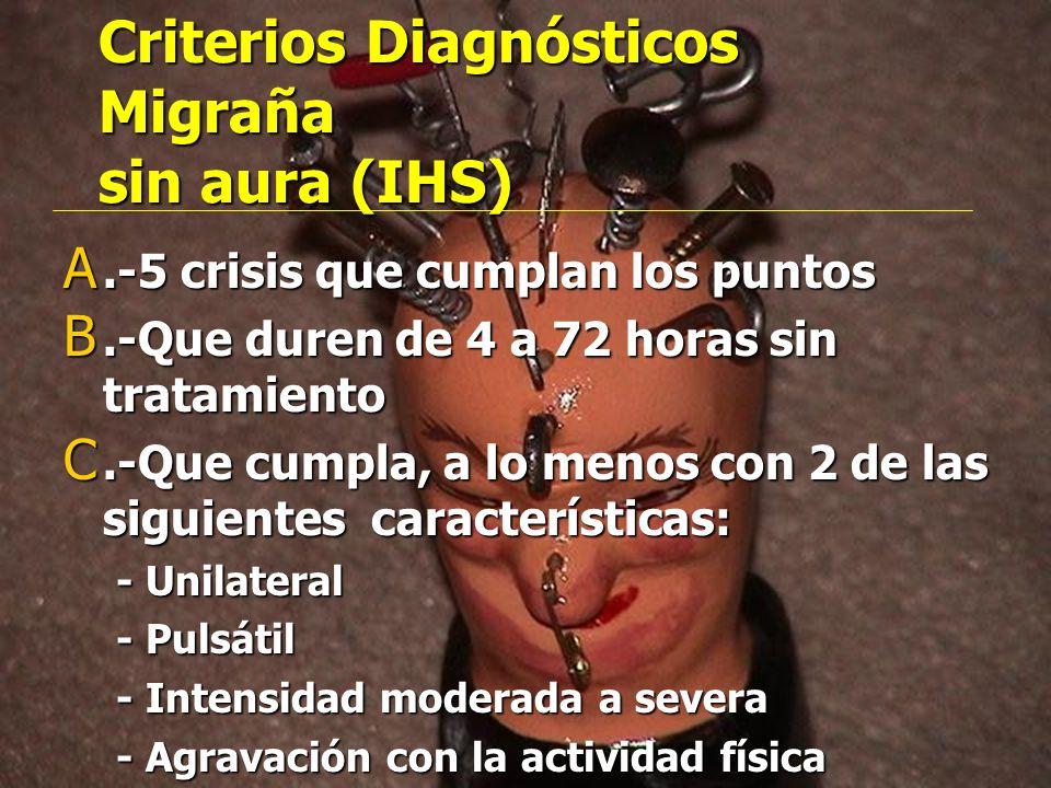 Criterios Diagnósticos Migraña sin aura (IHS)