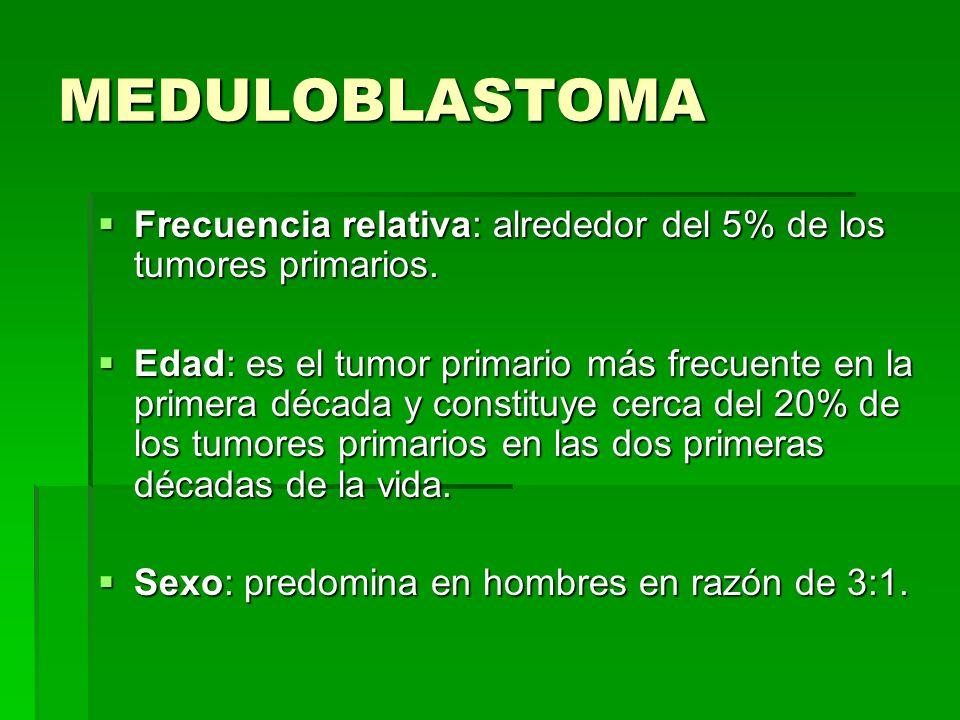 MEDULOBLASTOMA Frecuencia relativa: alrededor del 5% de los tumores primarios.