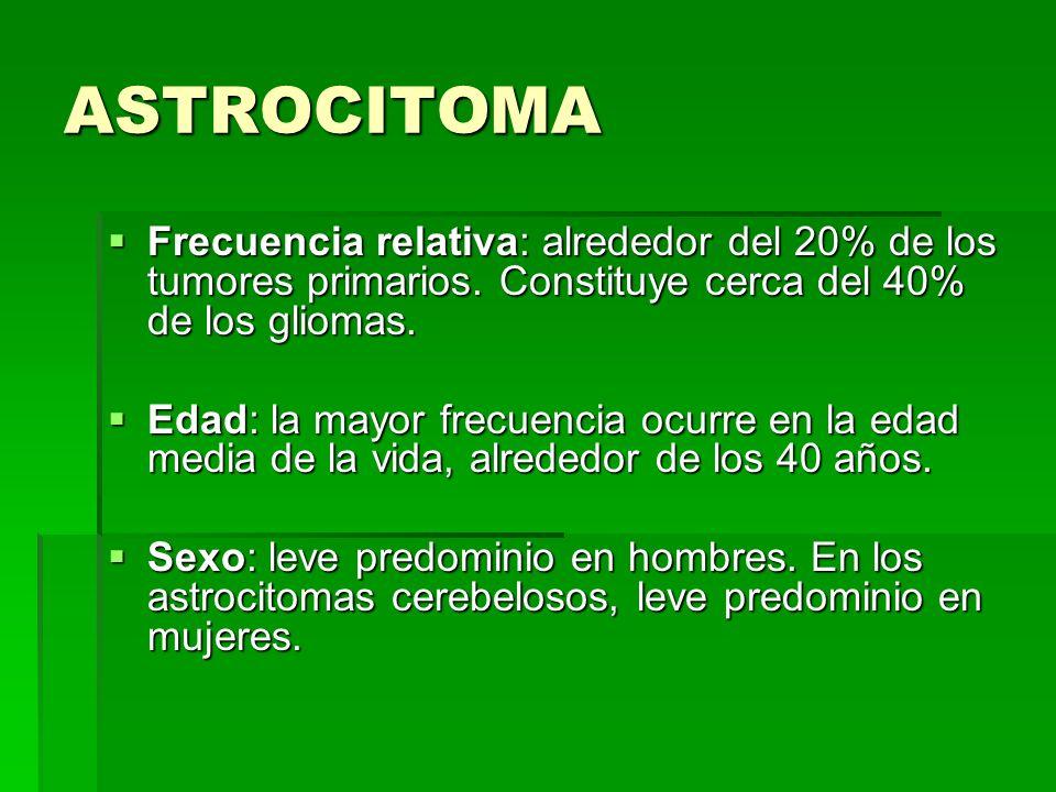 ASTROCITOMA Frecuencia relativa: alrededor del 20% de los tumores primarios. Constituye cerca del 40% de los gliomas.
