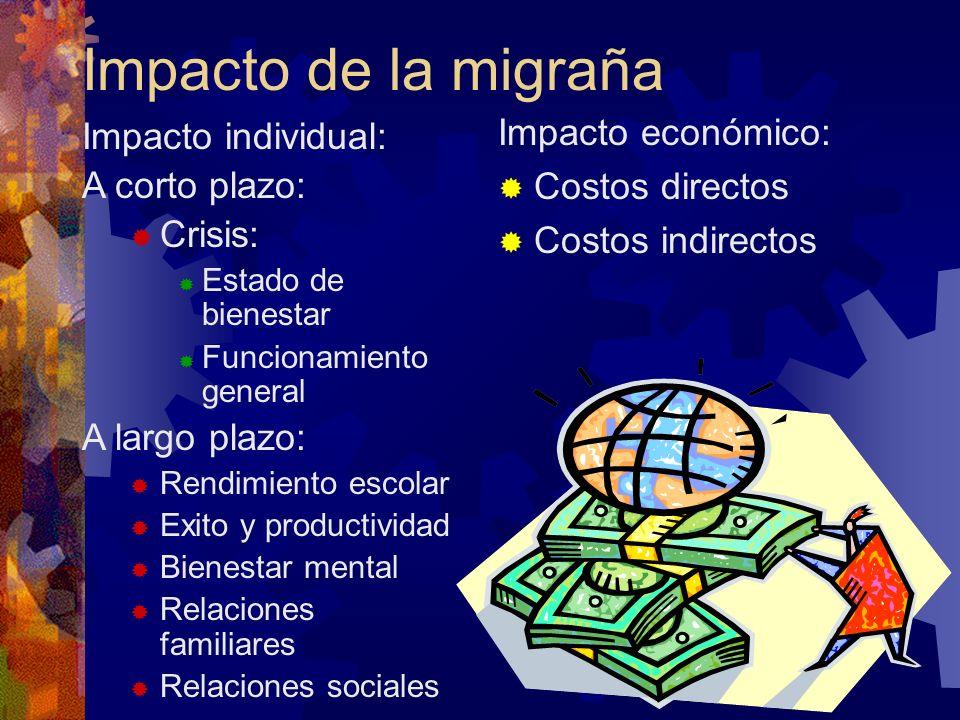 Impacto de la migraña Impacto económico: Impacto individual: