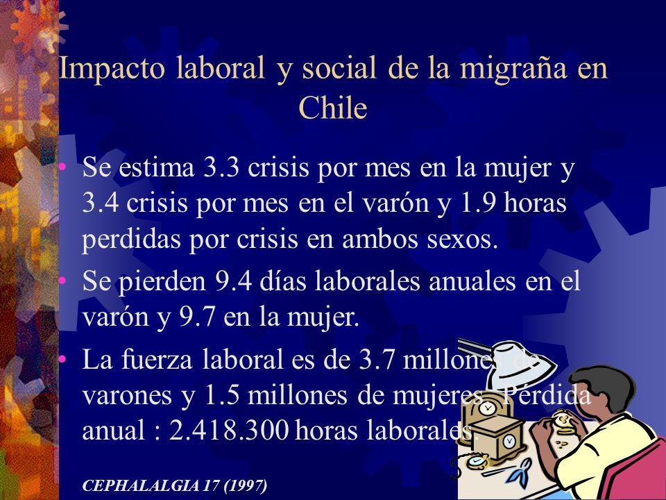 Impacto laboral y social de la migraña en Chile