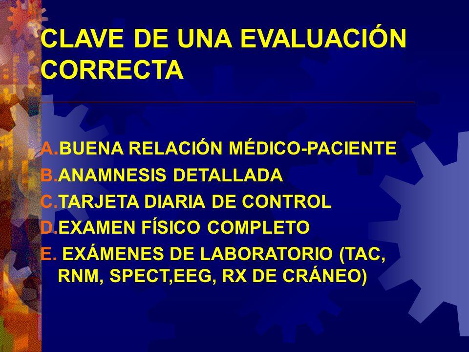 CLAVE DE UNA EVALUACIÓN CORRECTA