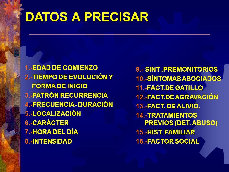 DATOS A PRECISAR 1.-EDAD DE COMIENZO 9.- SINT .PREMONITORIOS