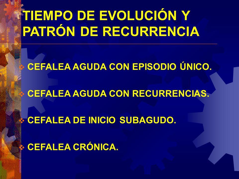 TIEMPO DE EVOLUCIÓN Y PATRÓN DE RECURRENCIA