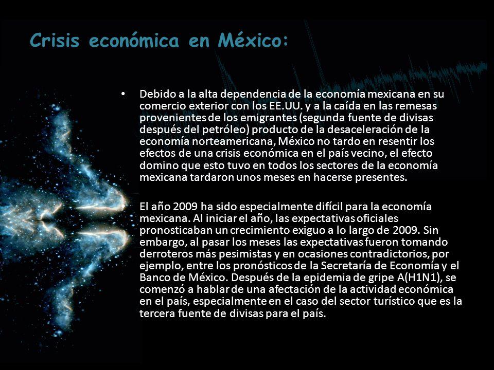 Crisis económica en México: