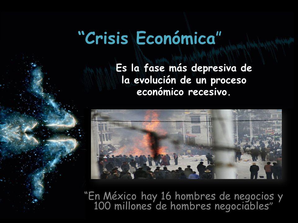 Crisis Económica Es la fase más depresiva de la evolución de un proceso económico recesivo.