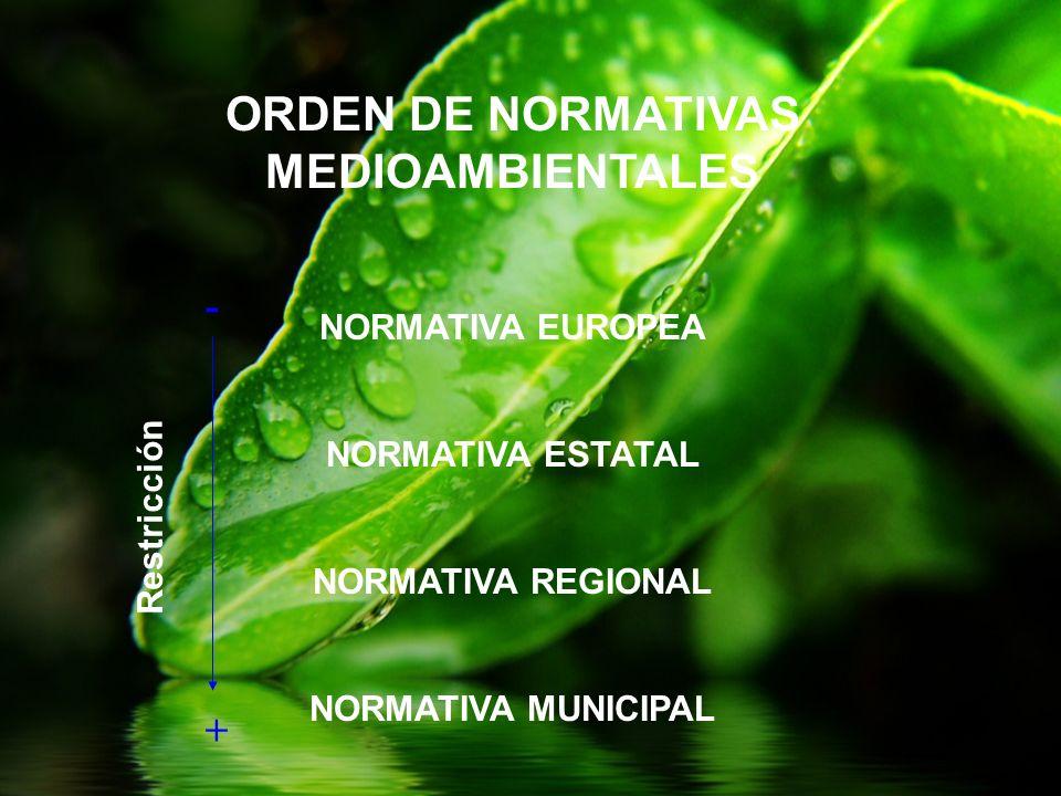 ORDEN DE NORMATIVAS MEDIOAMBIENTALES