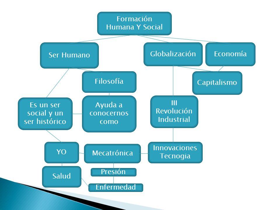Formación Humana Y Social