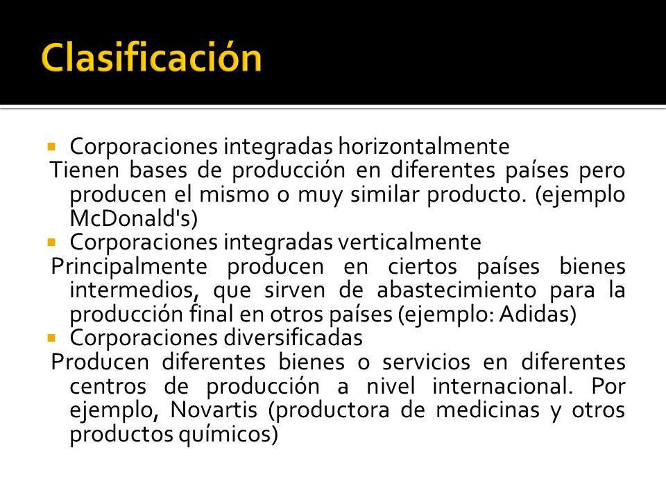 Clasificación Corporaciones integradas horizontalmente