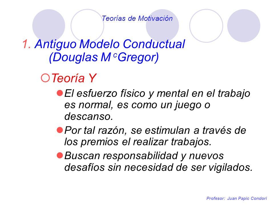 Antiguo Modelo Conductual (Douglas M cGregor) Teoría Y