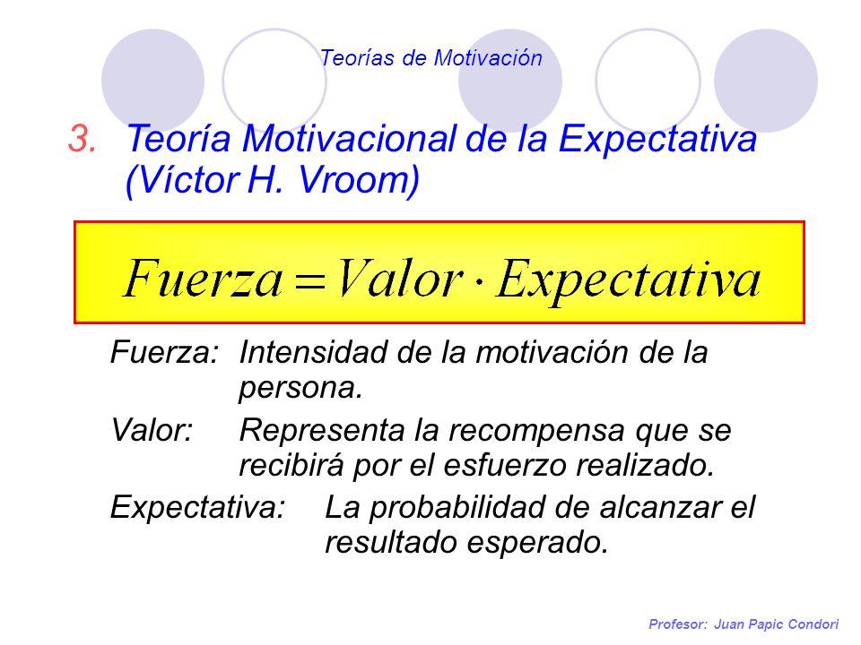 Teoría Motivacional de la Expectativa (Víctor H. Vroom)