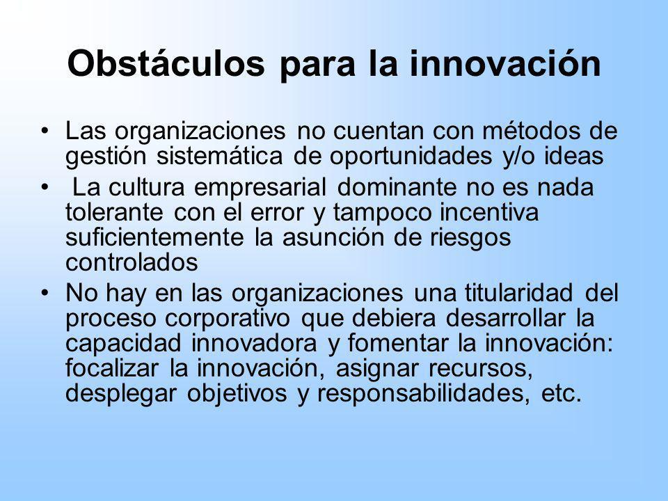 Obstáculos para la innovación
