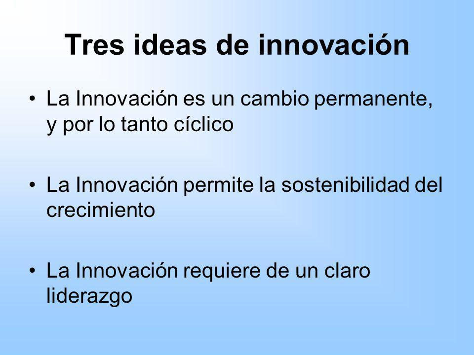Tres ideas de innovación
