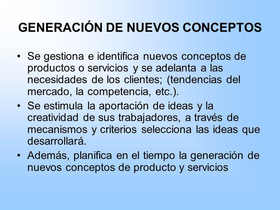 GENERACIÓN DE NUEVOS CONCEPTOS