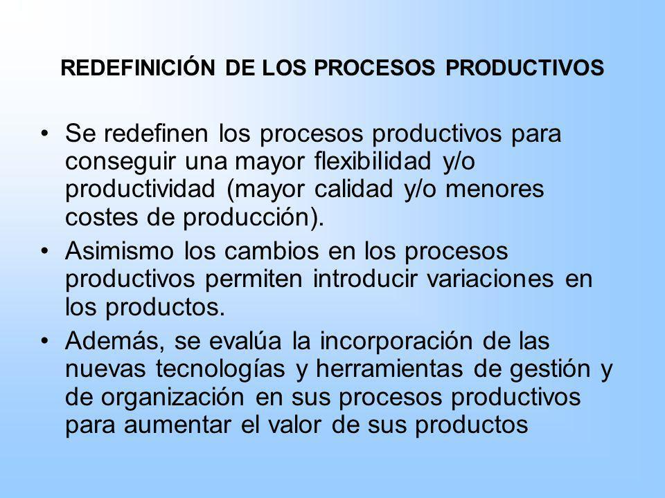 REDEFINICIÓN DE LOS PROCESOS PRODUCTIVOS