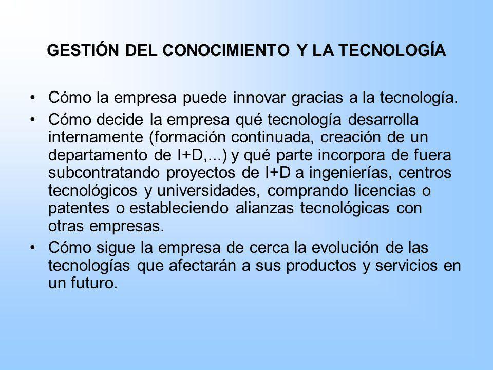 GESTIÓN DEL CONOCIMIENTO Y LA TECNOLOGÍA