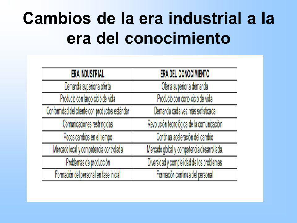 Cambios de la era industrial a la era del conocimiento