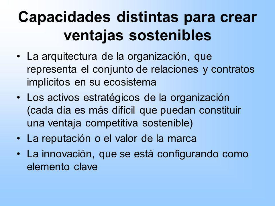 Capacidades distintas para crear ventajas sostenibles