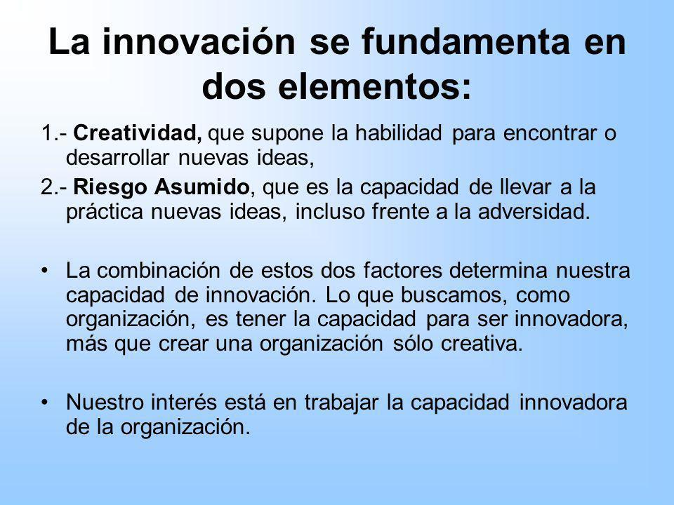 La innovación se fundamenta en dos elementos: