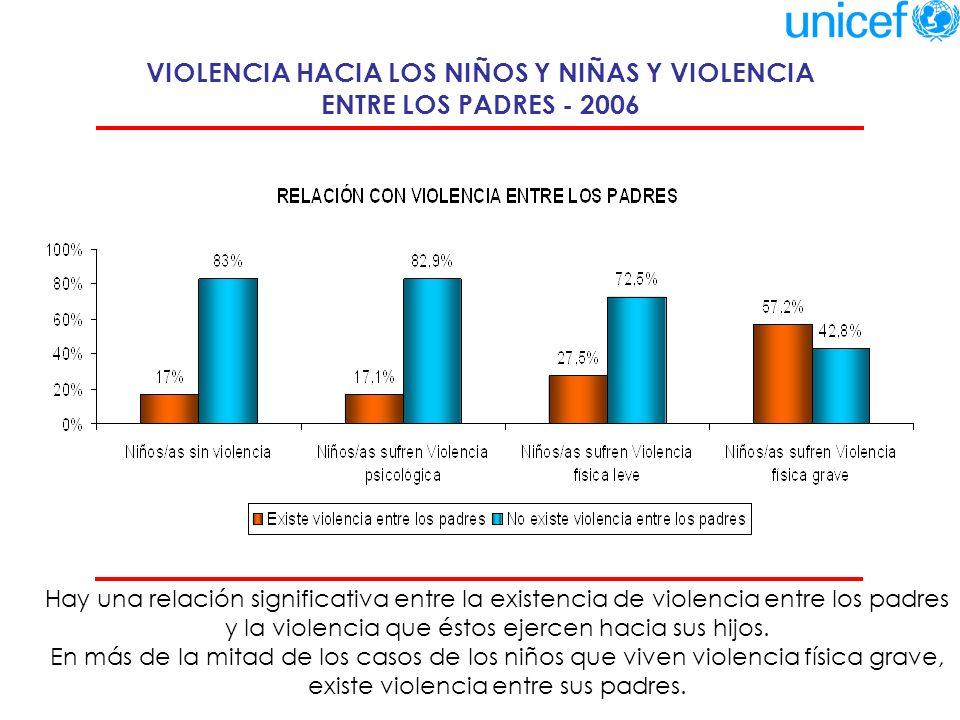 VIOLENCIA HACIA LOS NIÑOS Y NIÑAS Y VIOLENCIA ENTRE LOS PADRES - 2006