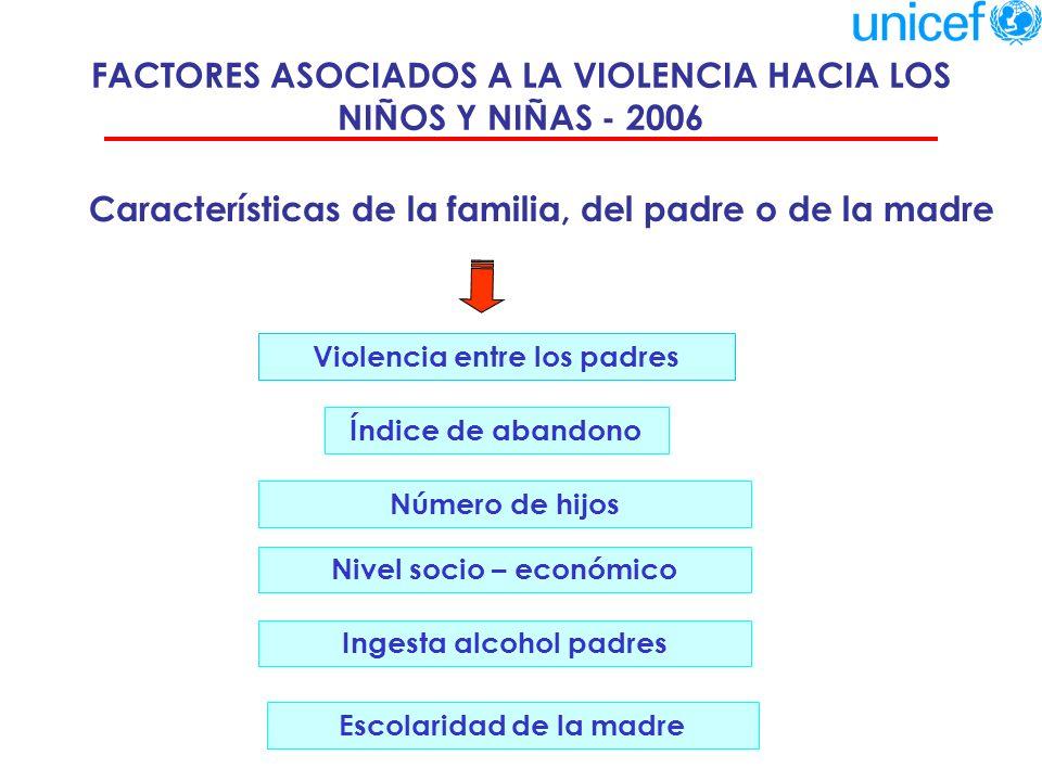 FACTORES ASOCIADOS A LA VIOLENCIA HACIA LOS NIÑOS Y NIÑAS - 2006