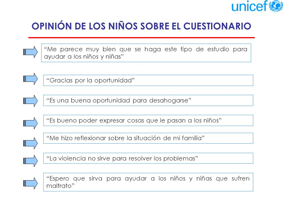 OPINIÓN DE LOS NIÑOS SOBRE EL CUESTIONARIO