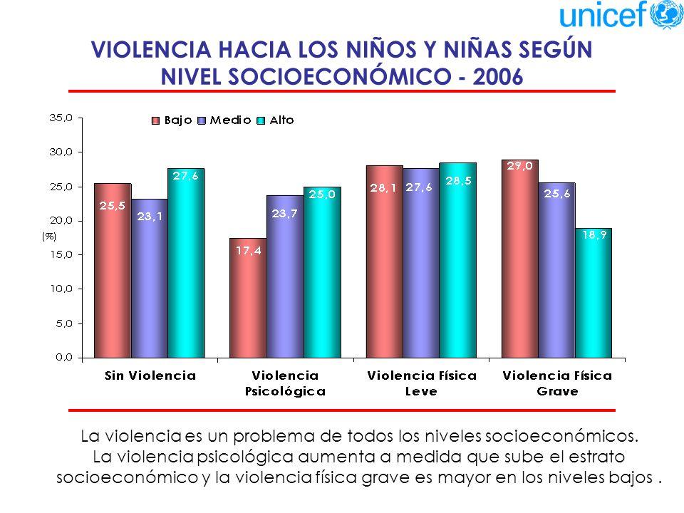 VIOLENCIA HACIA LOS NIÑOS Y NIÑAS SEGÚN NIVEL SOCIOECONÓMICO - 2006