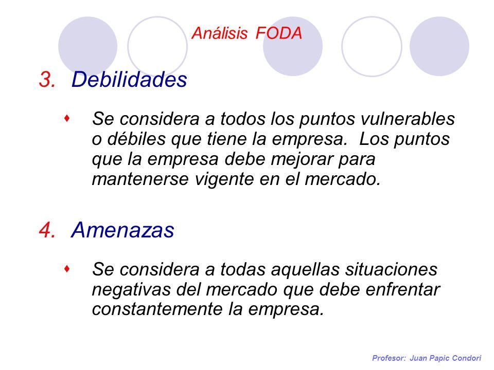 Análisis FODA Debilidades.