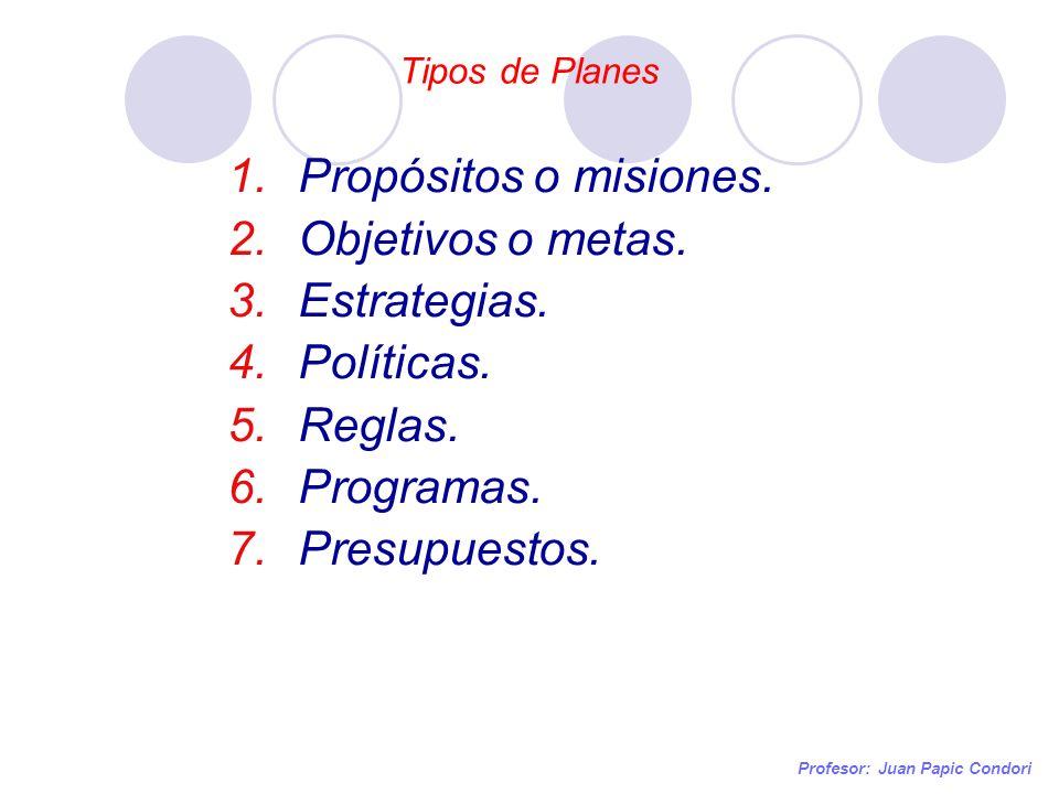 Propósitos o misiones. Objetivos o metas. Estrategias. Políticas.