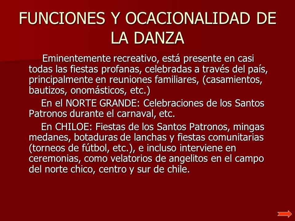FUNCIONES Y OCACIONALIDAD DE LA DANZA