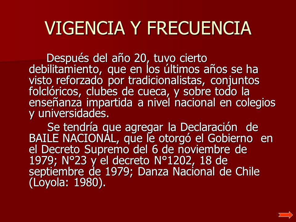 VIGENCIA Y FRECUENCIA