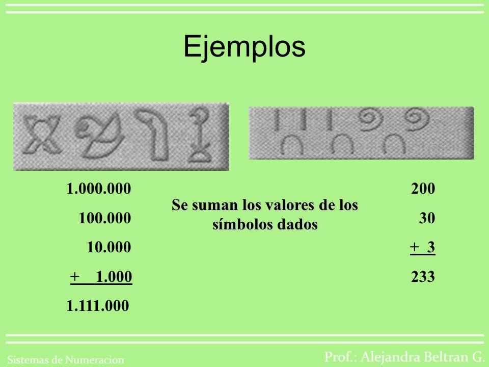 Se suman los valores de los símbolos dados