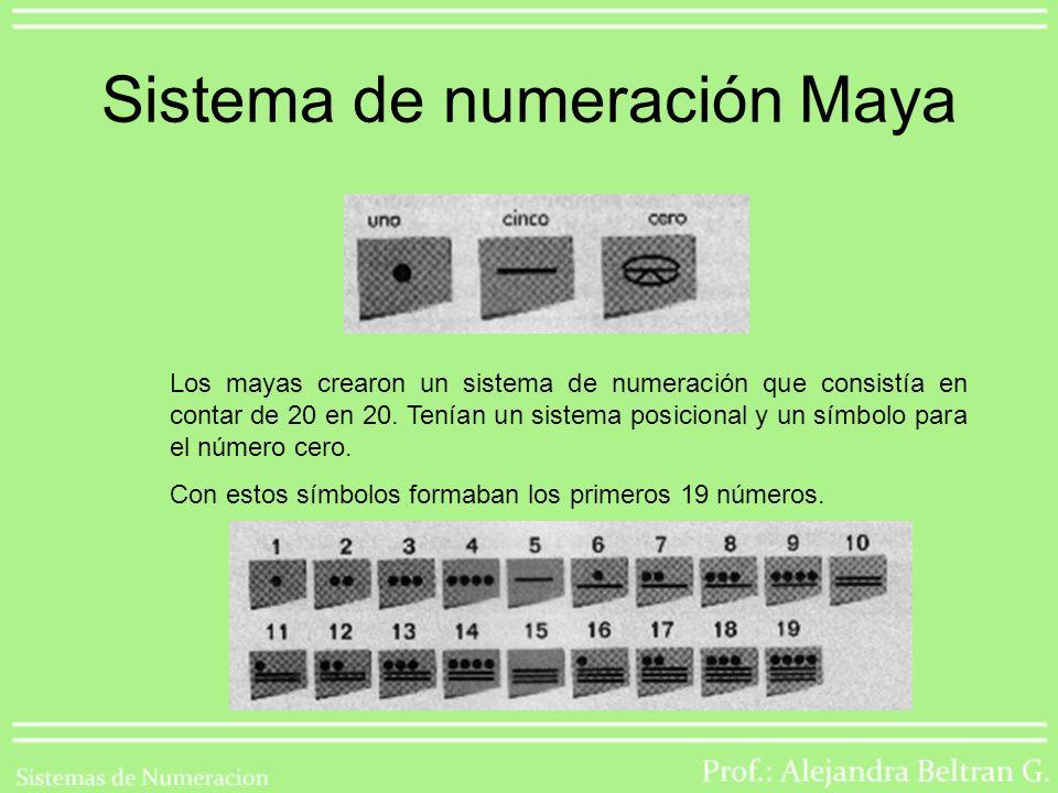 Sistema de numeración Maya