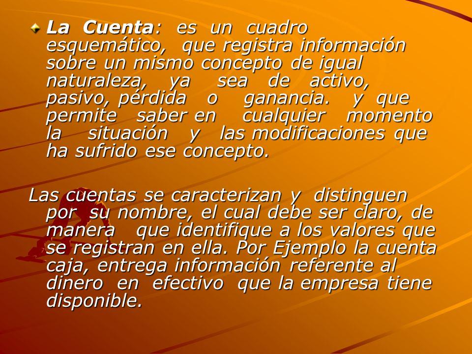 La Cuenta: es un cuadro esquemático, que registra información sobre un mismo concepto de igual naturaleza, ya sea de activo, pasivo, pérdida o ganancia. y que permite saber en cualquier momento la situación y las modificaciones que ha sufrido ese concepto.