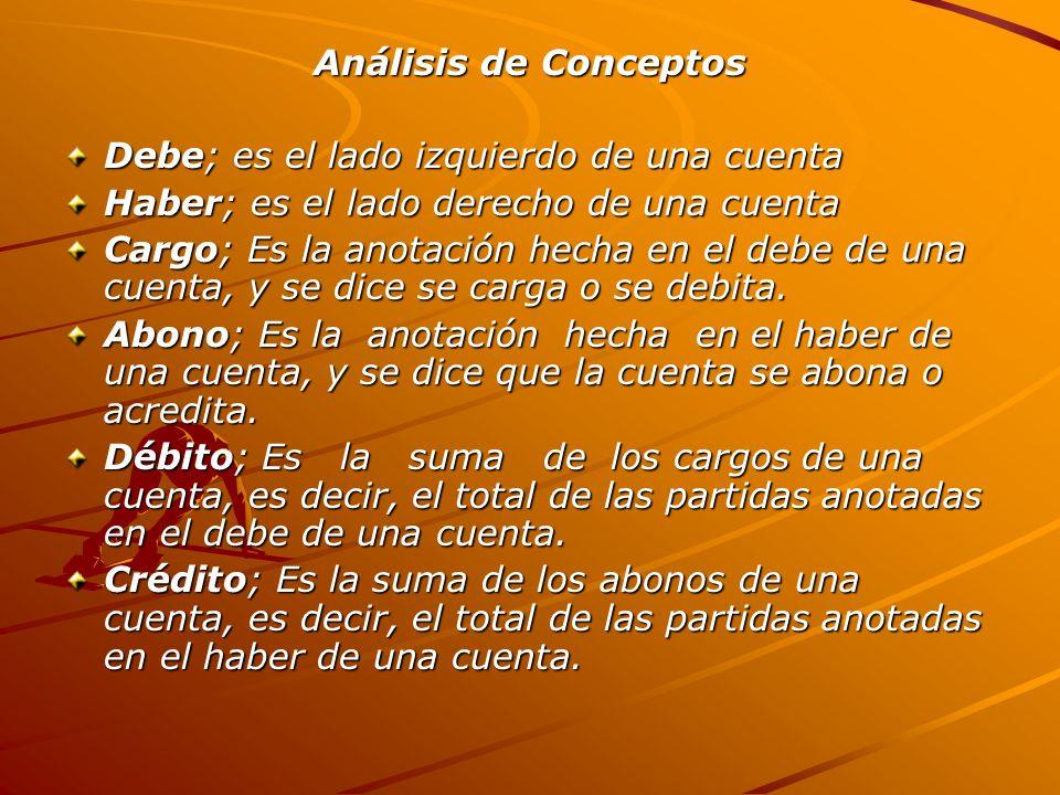 Análisis de Conceptos Debe; es el lado izquierdo de una cuenta. Haber; es el lado derecho de una cuenta.