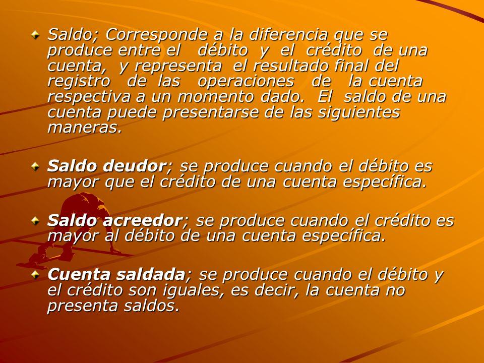 Saldo; Corresponde a la diferencia que se produce entre el débito y el crédito de una cuenta, y representa el resultado final del registro de las operaciones de la cuenta respectiva a un momento dado. El saldo de una cuenta puede presentarse de las siguientes maneras.