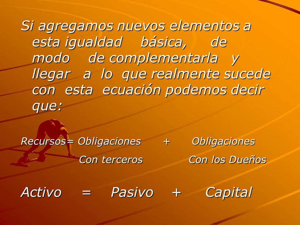 Con terceros Con los Dueños Activo = Pasivo + Capital