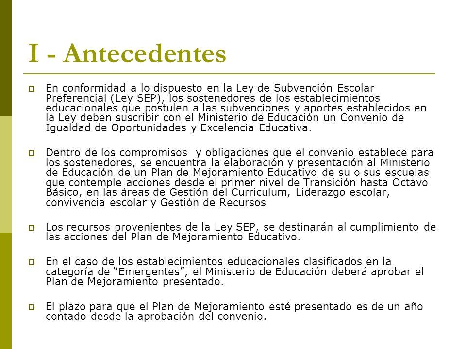 I - Antecedentes