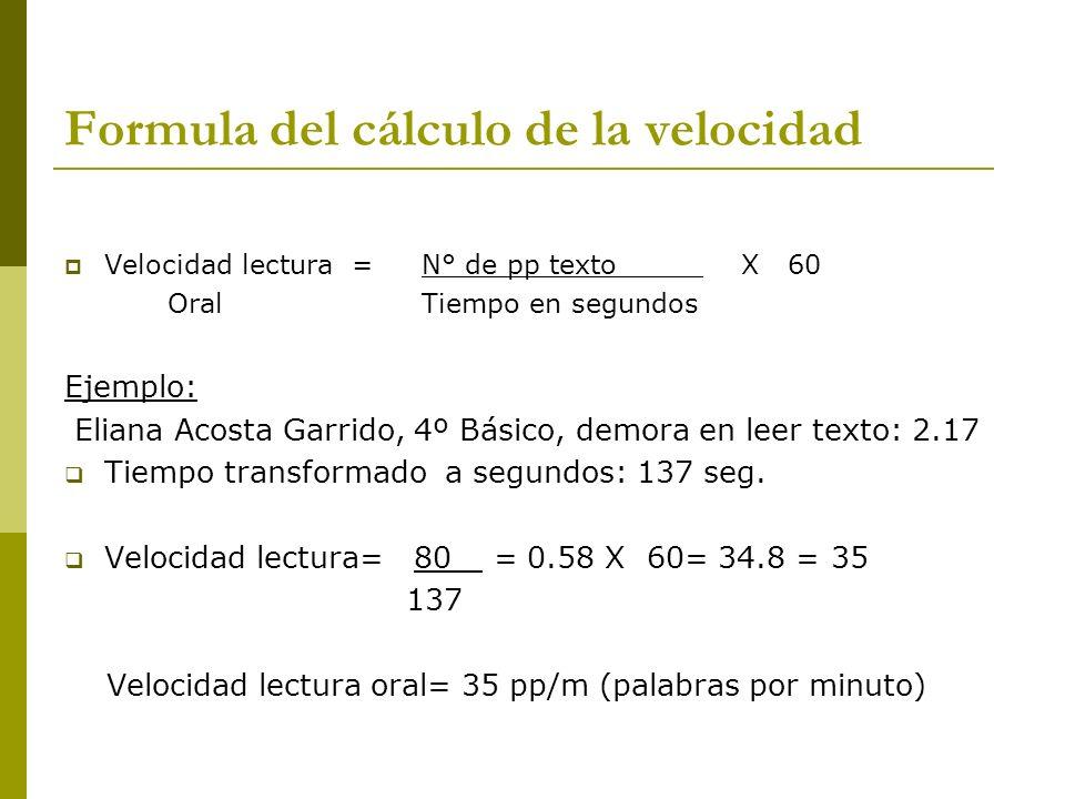 Formula del cálculo de la velocidad