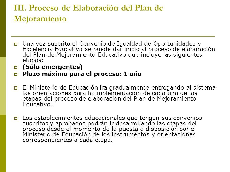 III. Proceso de Elaboración del Plan de Mejoramiento