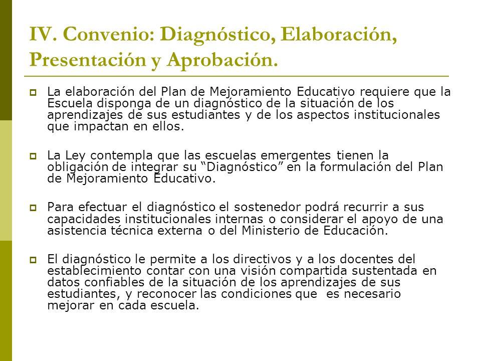 IV. Convenio: Diagnóstico, Elaboración, Presentación y Aprobación.