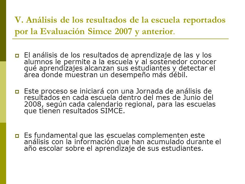 V. Análisis de los resultados de la escuela reportados por la Evaluación Simce 2007 y anterior.