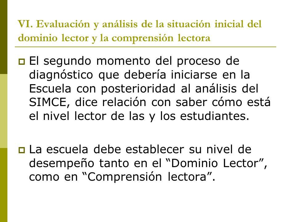 VI. Evaluación y análisis de la situación inicial del dominio lector y la comprensión lectora