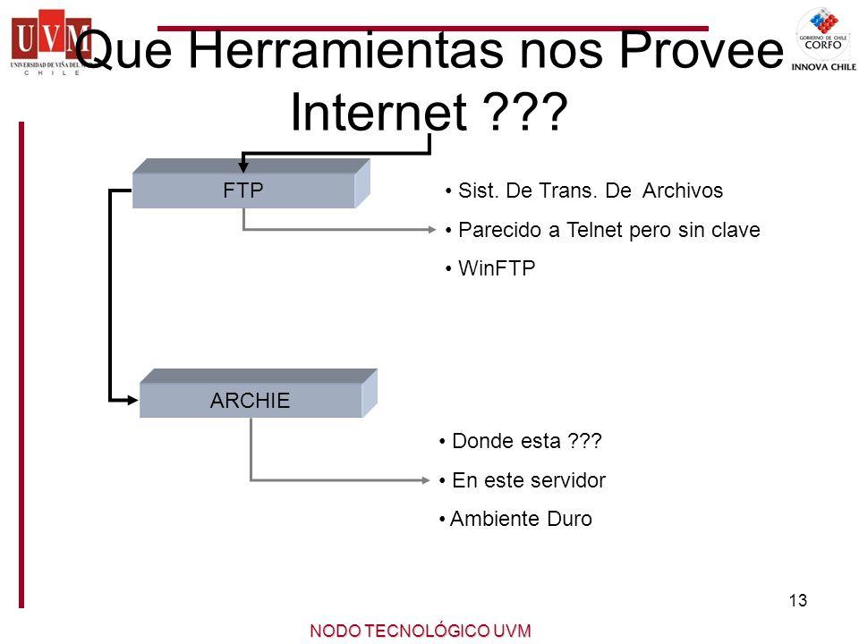 Que Herramientas nos Provee Internet