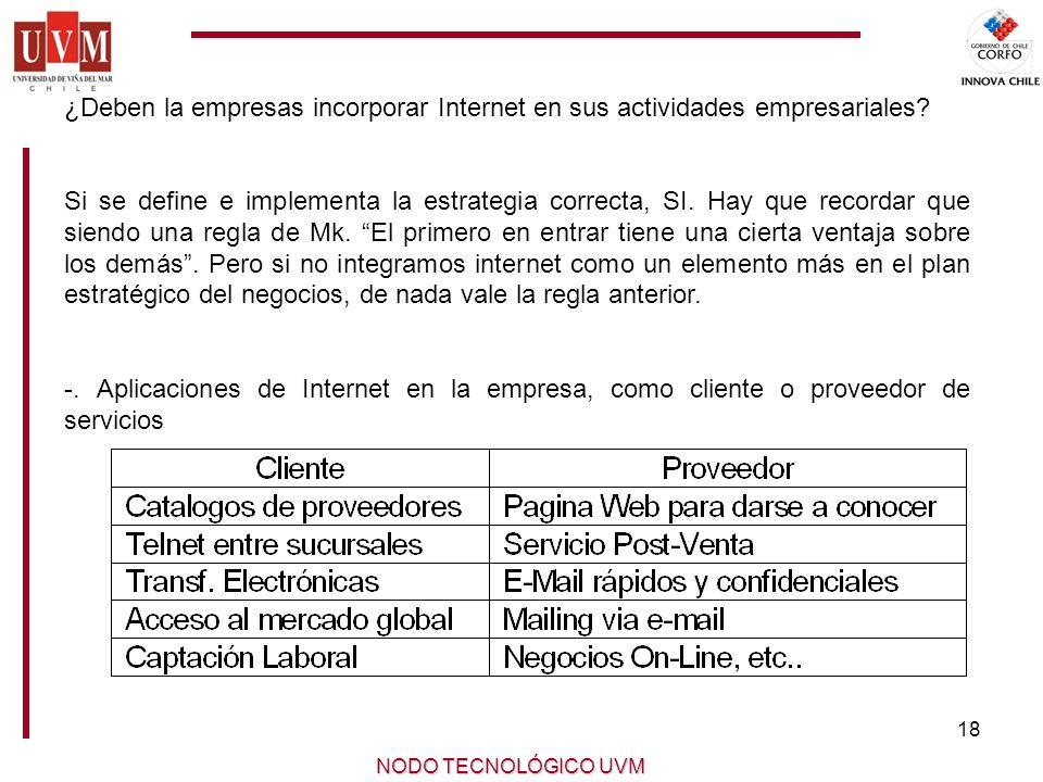 ¿Deben la empresas incorporar Internet en sus actividades empresariales
