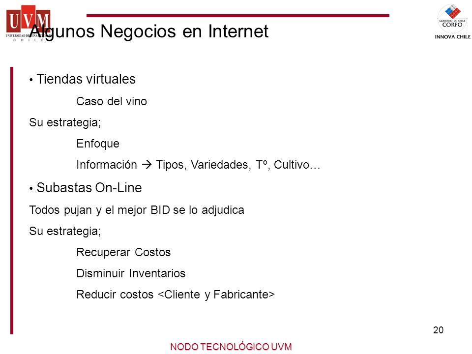 Algunos Negocios en Internet